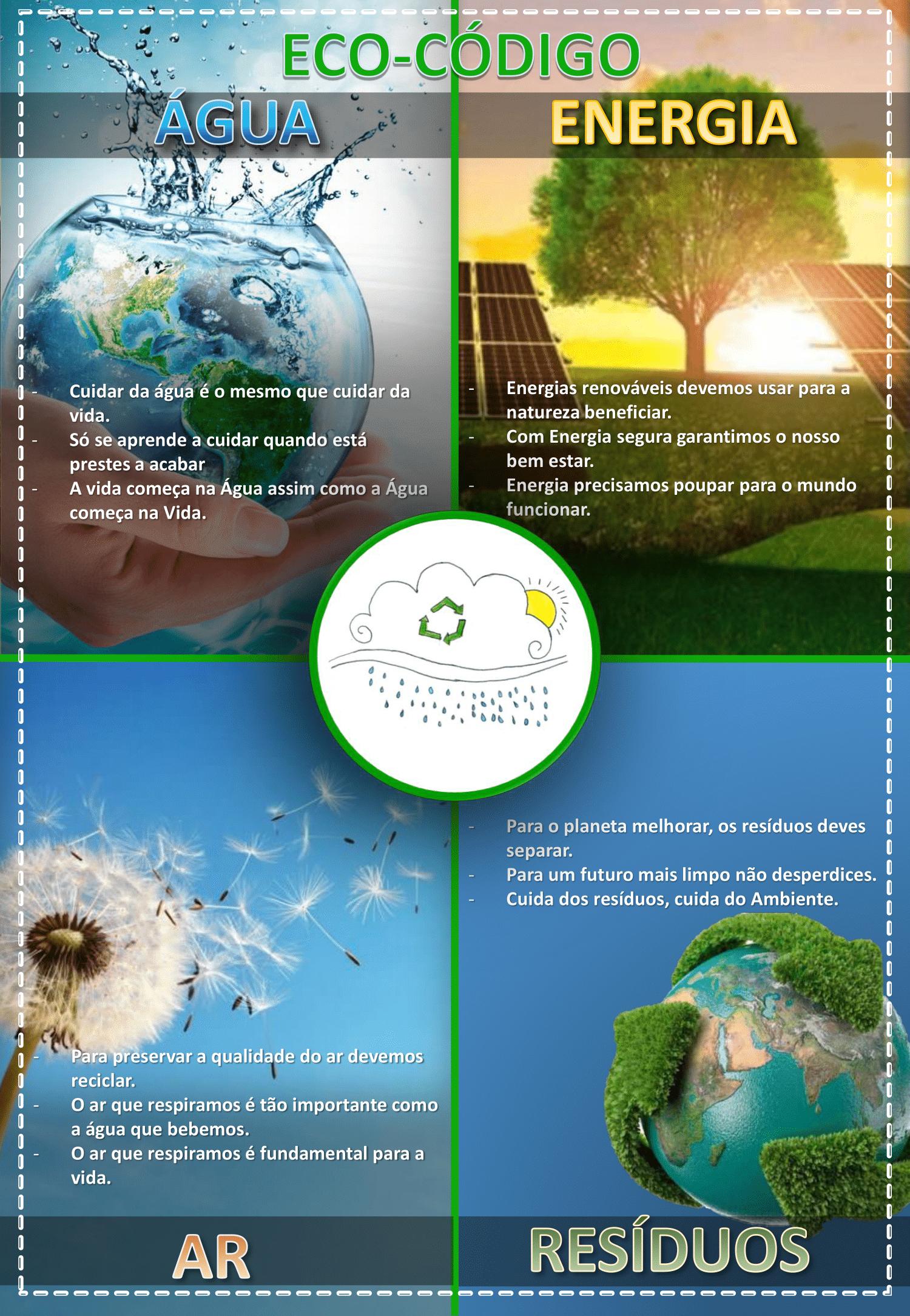 Programa EcoEscolas